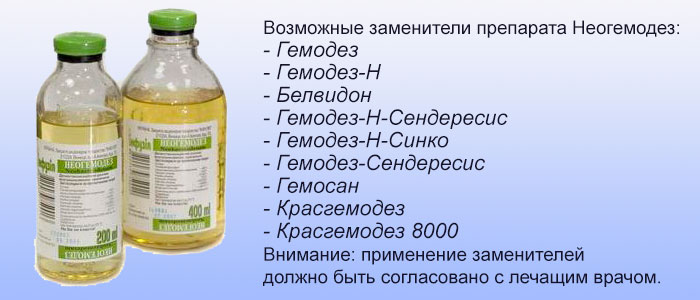 неогемодез